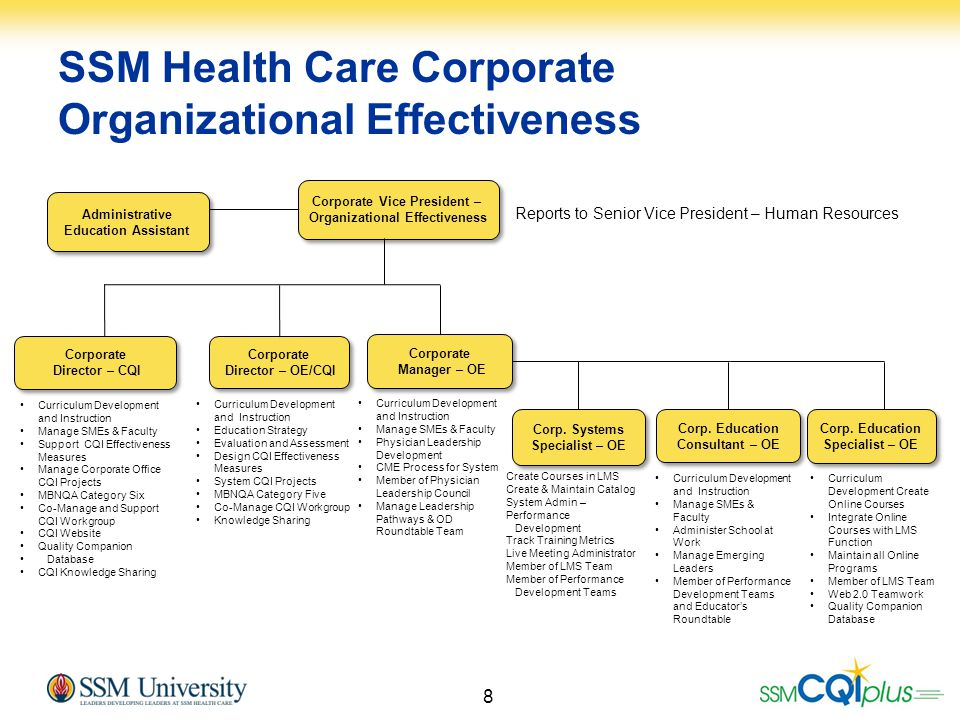 SSM Health Care Corporate Organizational Effectiveness
