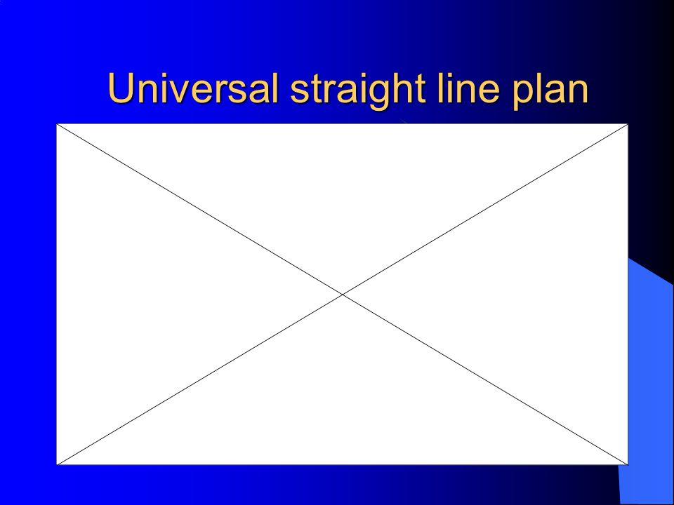 Universal straight line plan