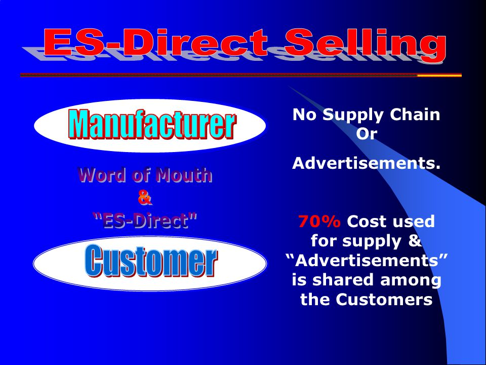 ES-Direct Selling Manufacturer Word of Mouth & ES-Direct Customer