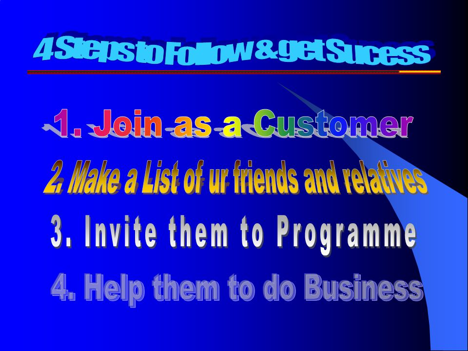 4 Steps to Follow & get Sucess