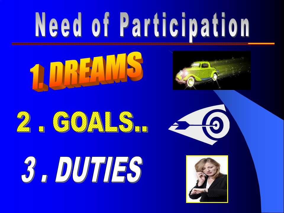 Need of Participation 1. DREAMS 2 . GOALS DUTIES