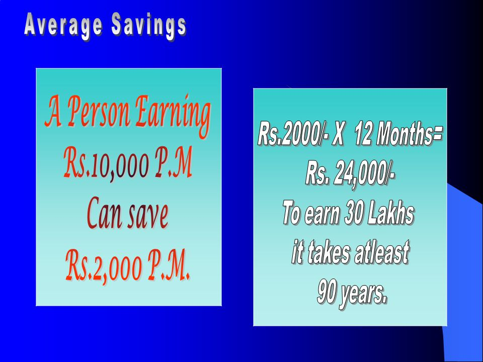 Rs.2000/- X 12 Months= Rs. 24,000/- To earn 30 Lakhs it takes atleast