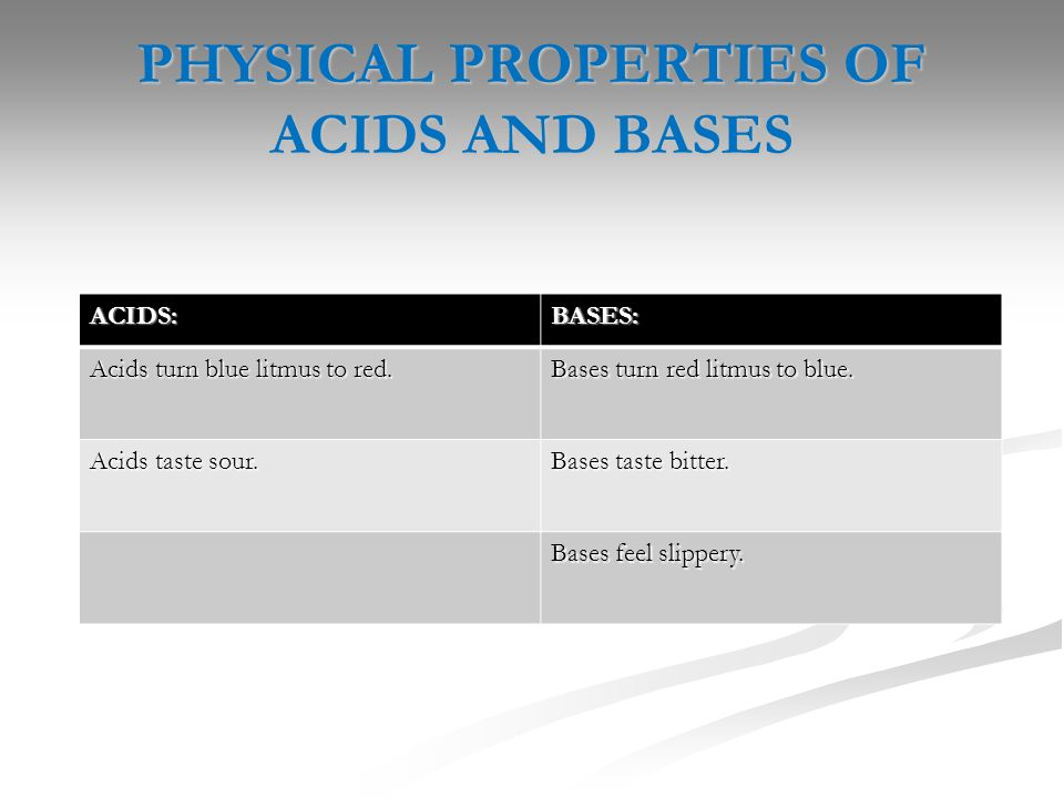 PHYSICAL PROPERTIES OF ACIDS AND BASES