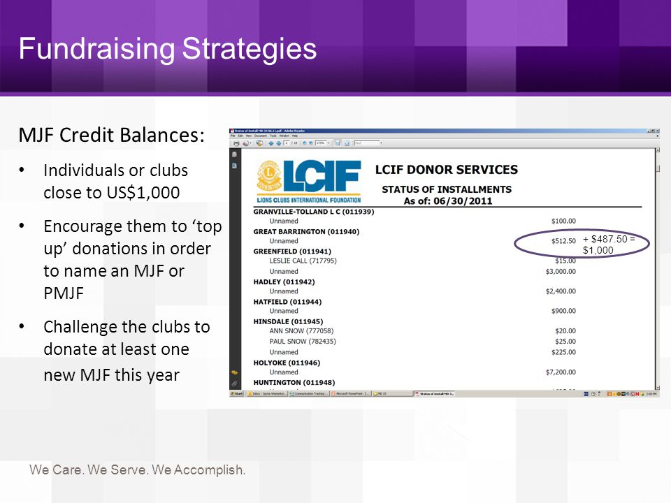 Fundraising Strategies