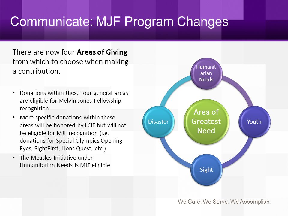 Communicate: MJF Program Changes