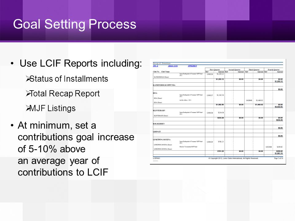 Goal Setting Process Use LCIF Reports including: