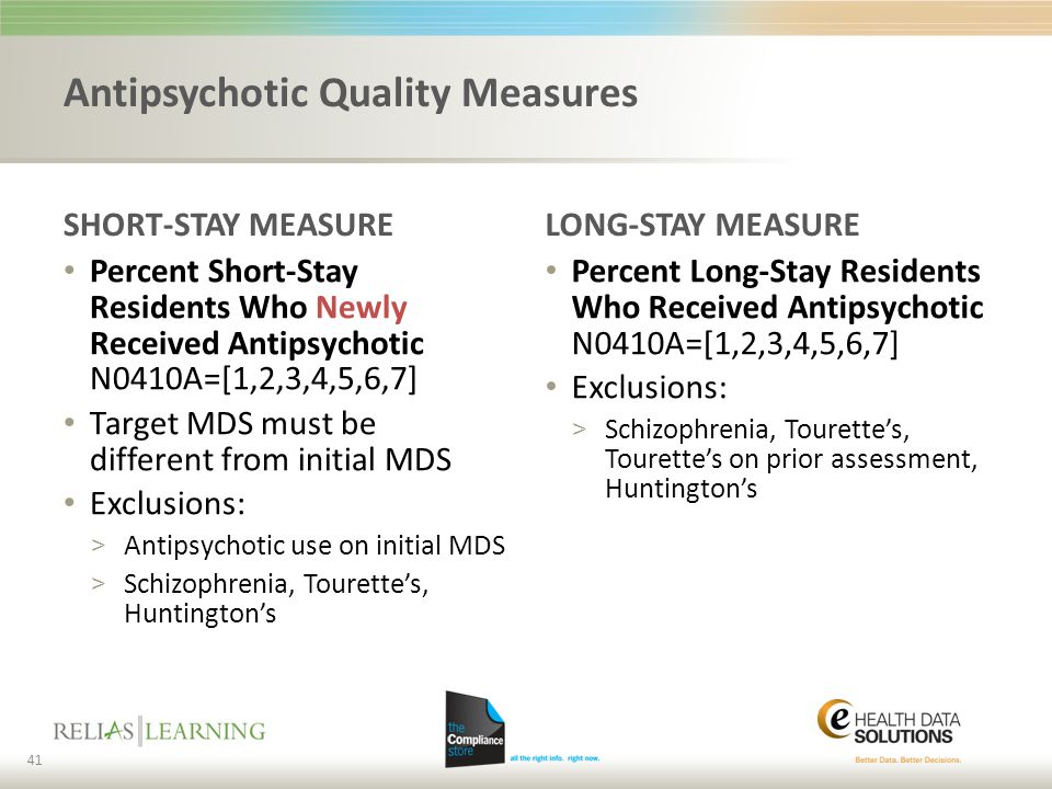 Antipsychotic Quality Measures