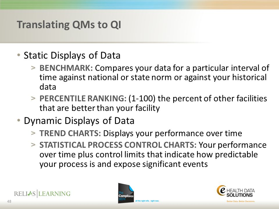 Translating QMs to QI Static Displays of Data Dynamic Displays of Data