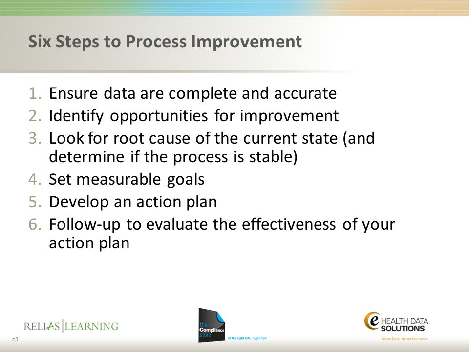 Six Steps to Process Improvement
