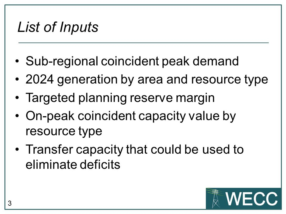 List of Inputs Sub-regional coincident peak demand