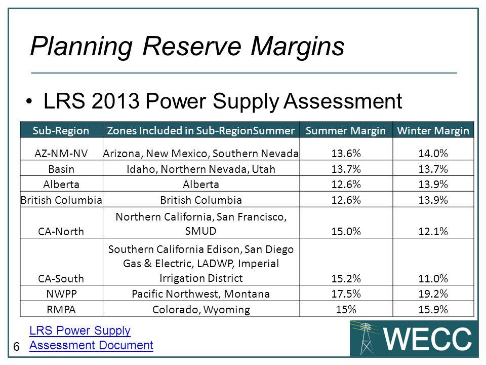 Planning Reserve Margins