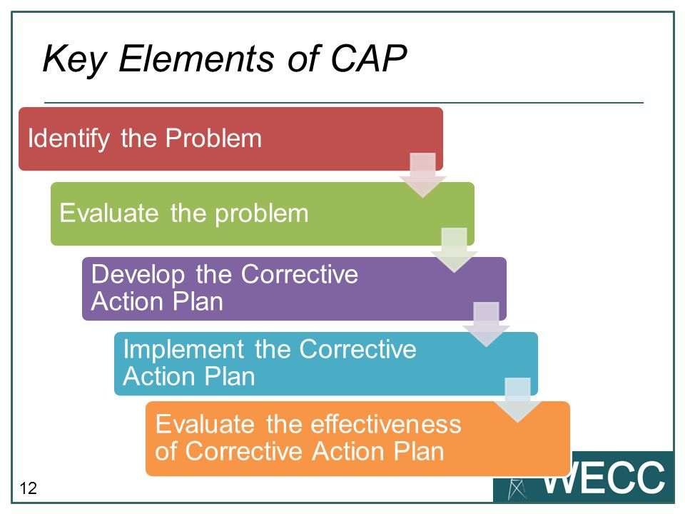 Key Elements of CAP Identify the Problem Evaluate the problem