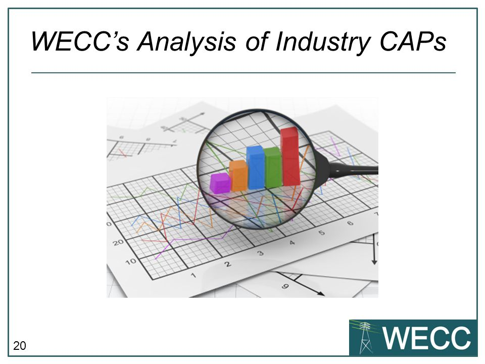 WECC's Analysis of Industry CAPs