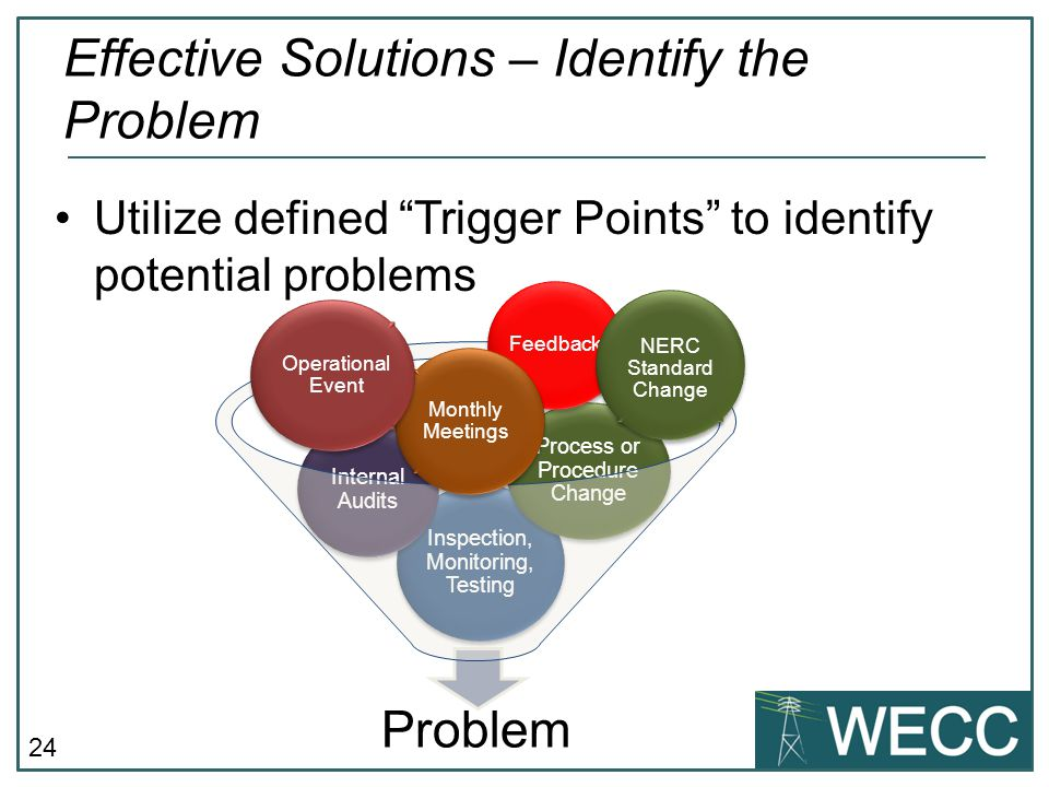 Effective Solutions – Identify the Problem