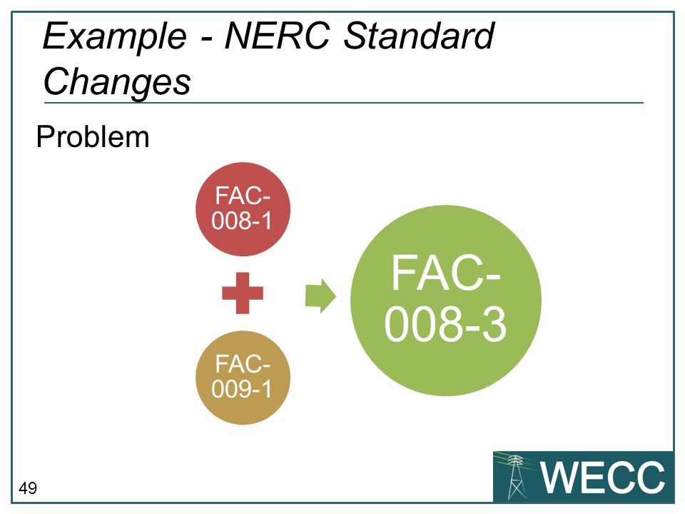 Example - NERC Standard Changes