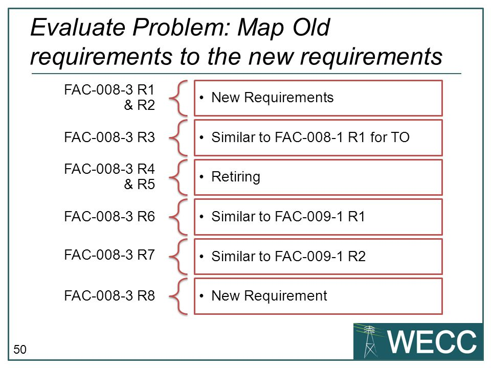 Evaluate Problem: Map Old requirements to the new requirements