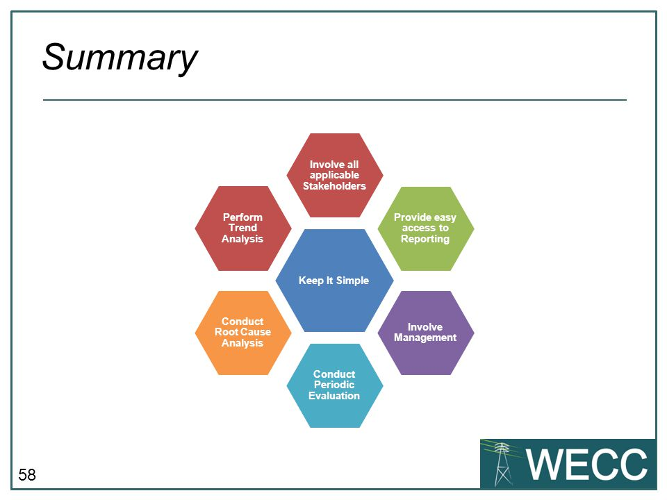 Summary Involve all applicable Stakeholders Perform Trend Analysis