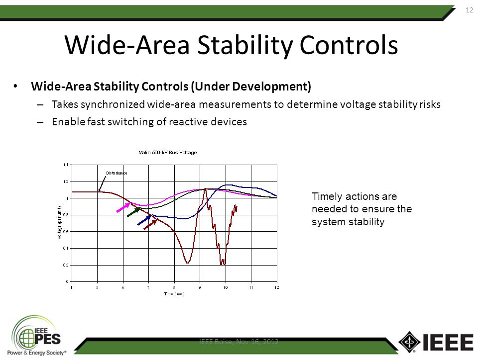 Wide-Area Stability Controls