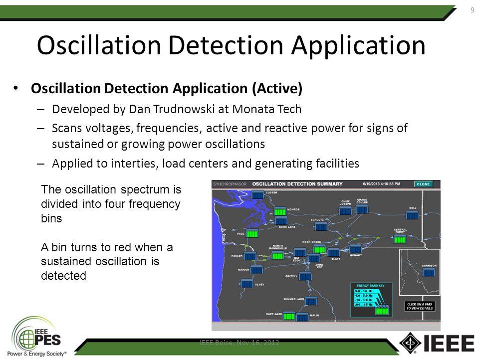 Oscillation Detection Application