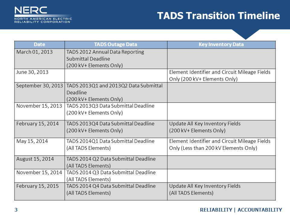 TADS Transition Timeline