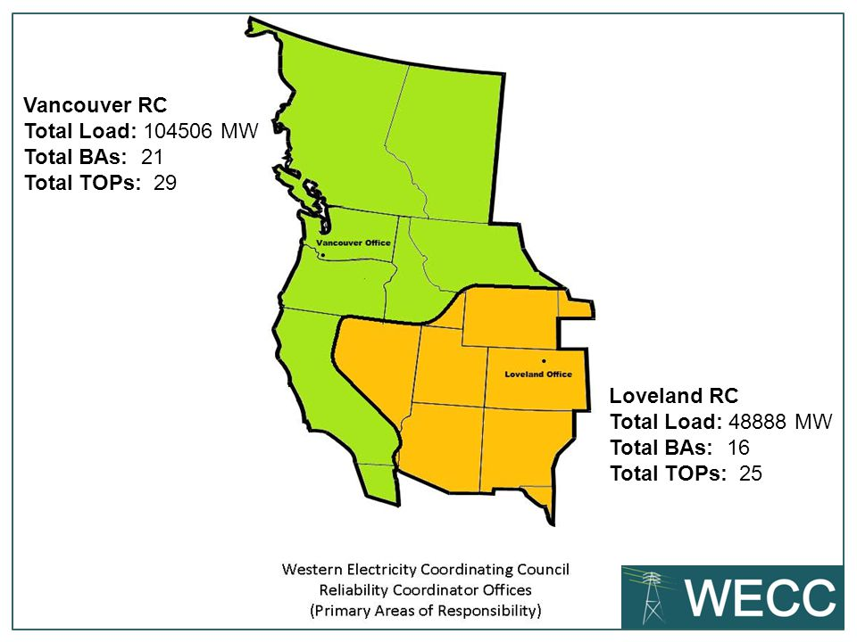 Vancouver RC Total Load: 104506 MW Total BAs: 21 Total TOPs: 29