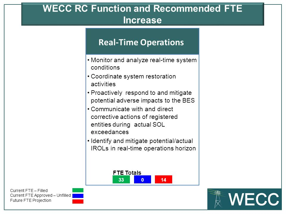 WECC RC Function and Recommended FTE Increase