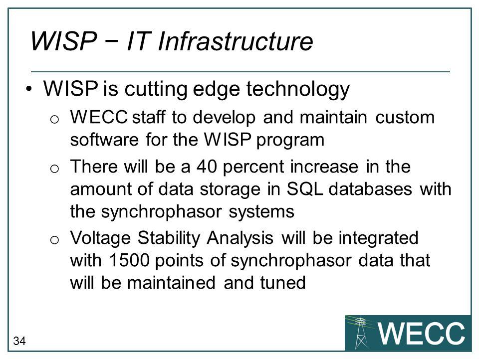 WISP − IT Infrastructure