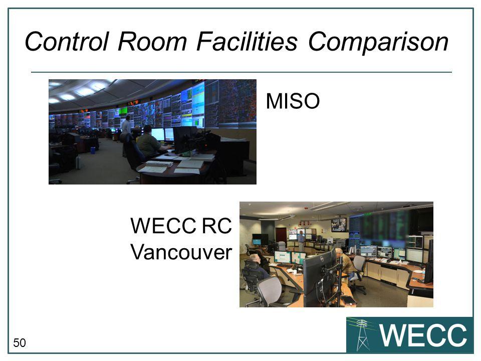 Control Room Facilities Comparison