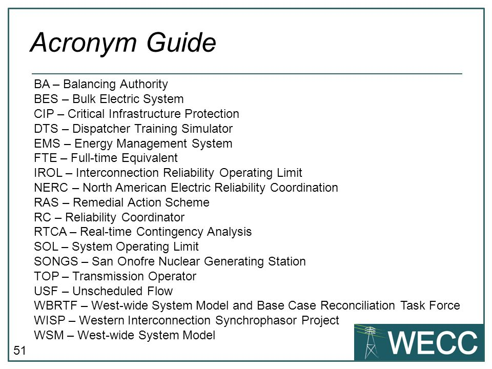 Acronym Guide BA – Balancing Authority BES – Bulk Electric System