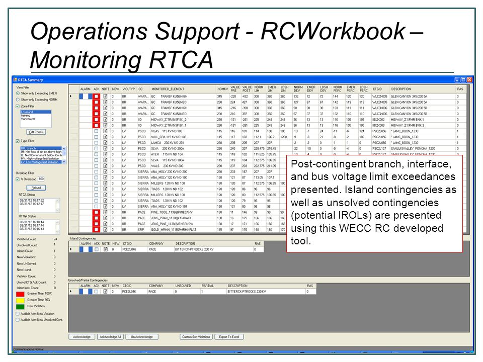 Operations Support - RCWorkbook – Monitoring RTCA