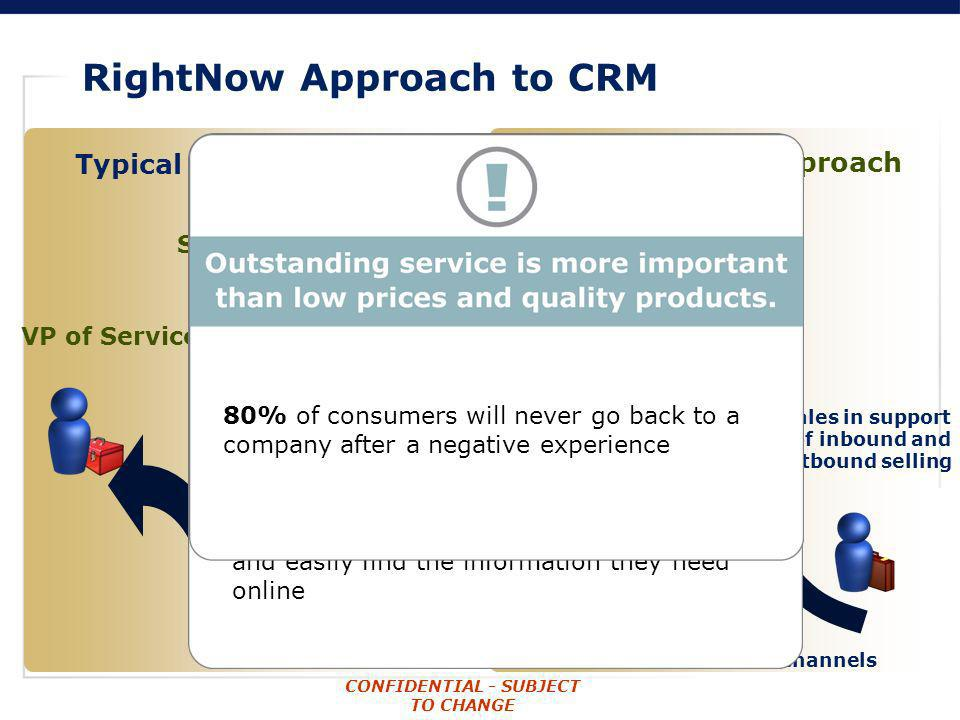 RightNow Approach to CRM