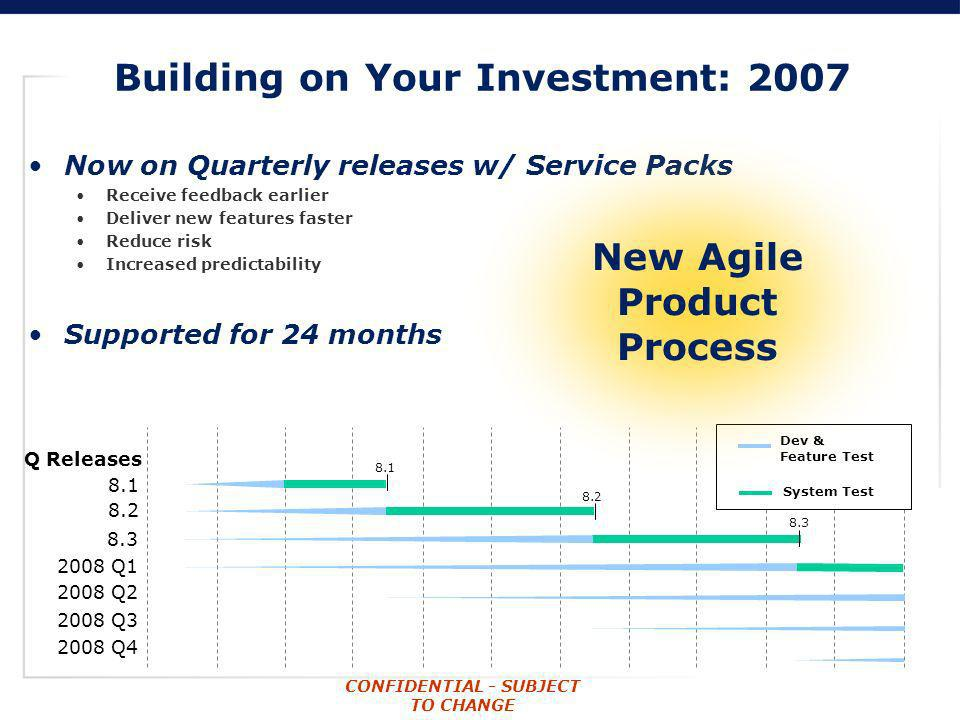 New Agile Product Process