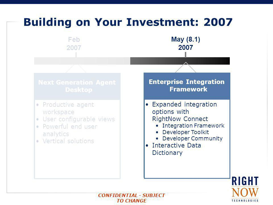 Building on Your Investment: 2007