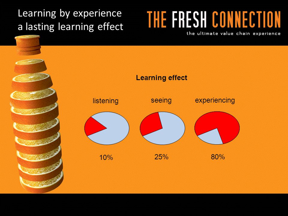 Learning by experience a lasting learning effect