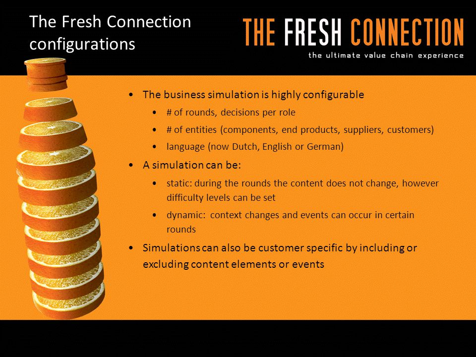 The Fresh Connection configurations