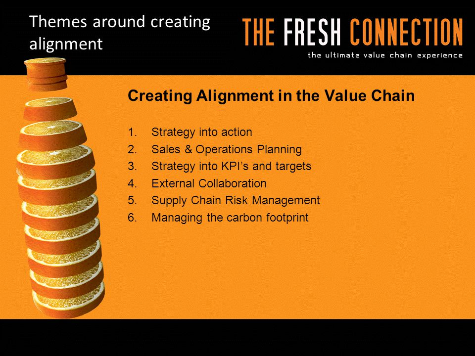Themes around creating alignment