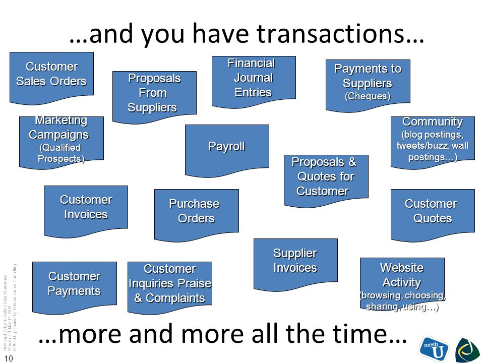 …and you have transactions…