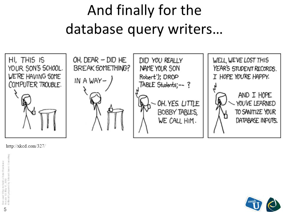 And finally for the database query writers…