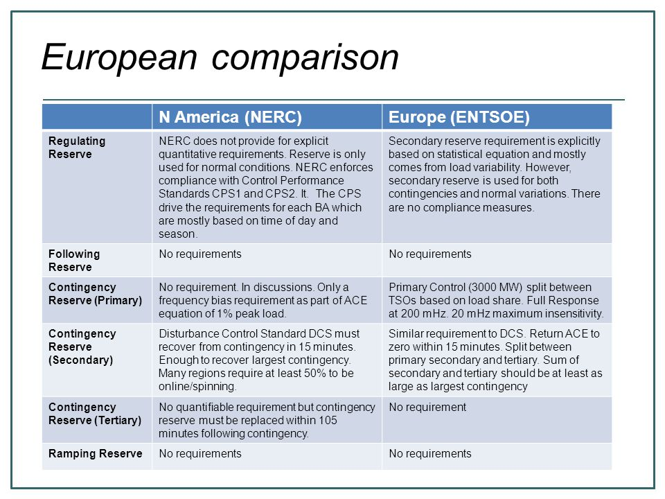 European comparison N America (NERC) Europe (ENTSOE)