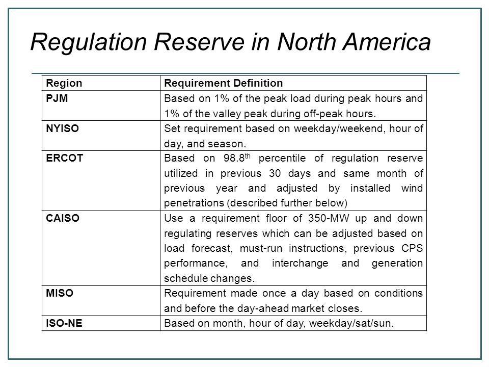 Regulation Reserve in North America