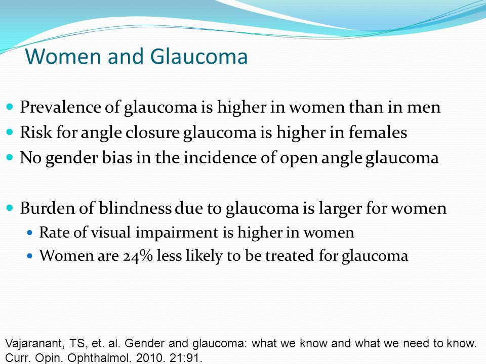 Women and Glaucoma Prevalence of glaucoma is higher in women than in men. Risk for angle closure glaucoma is higher in females.