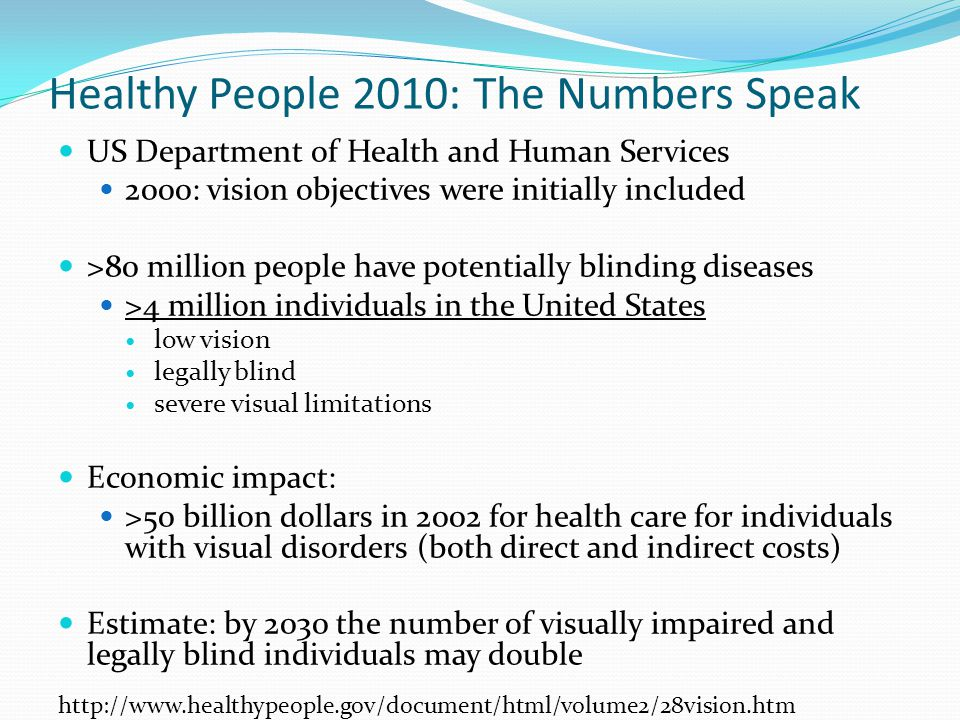 Healthy People 2010: The Numbers Speak