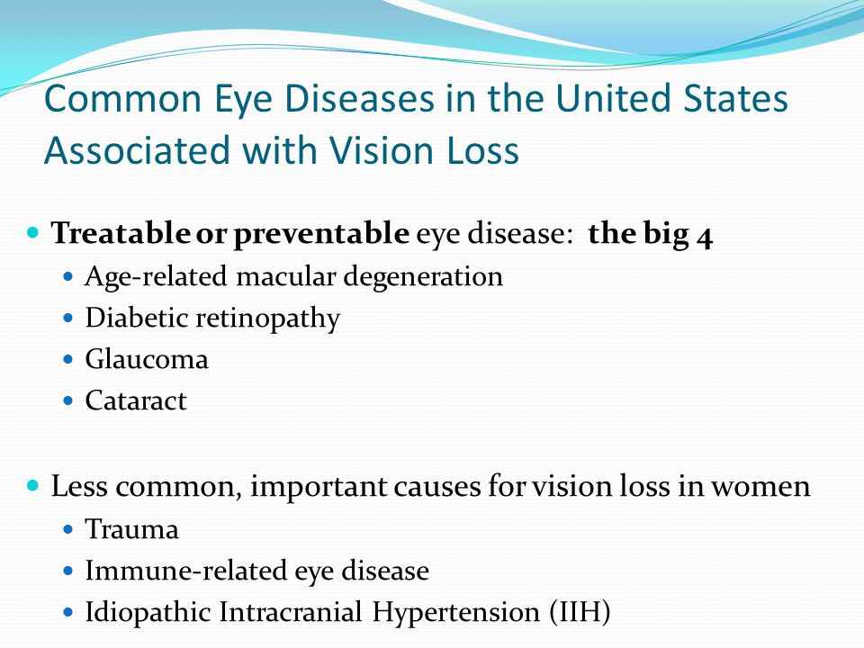 Common Eye Diseases in the United States Associated with Vision Loss