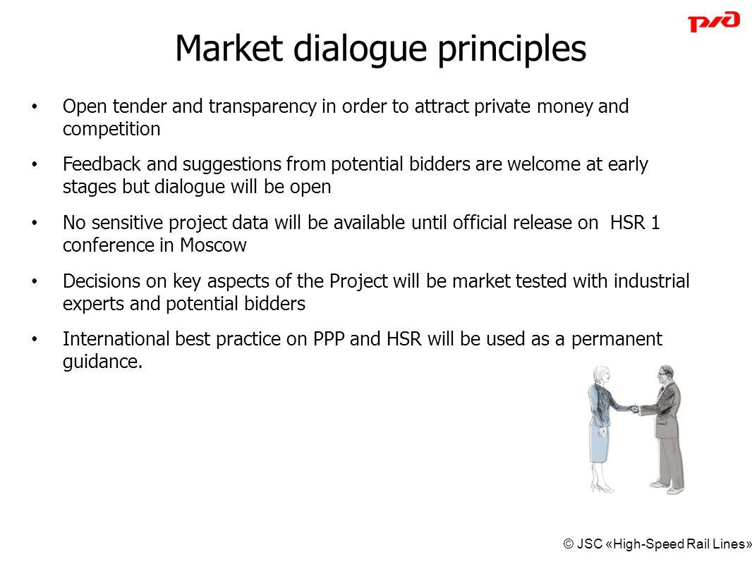Market dialogue principles