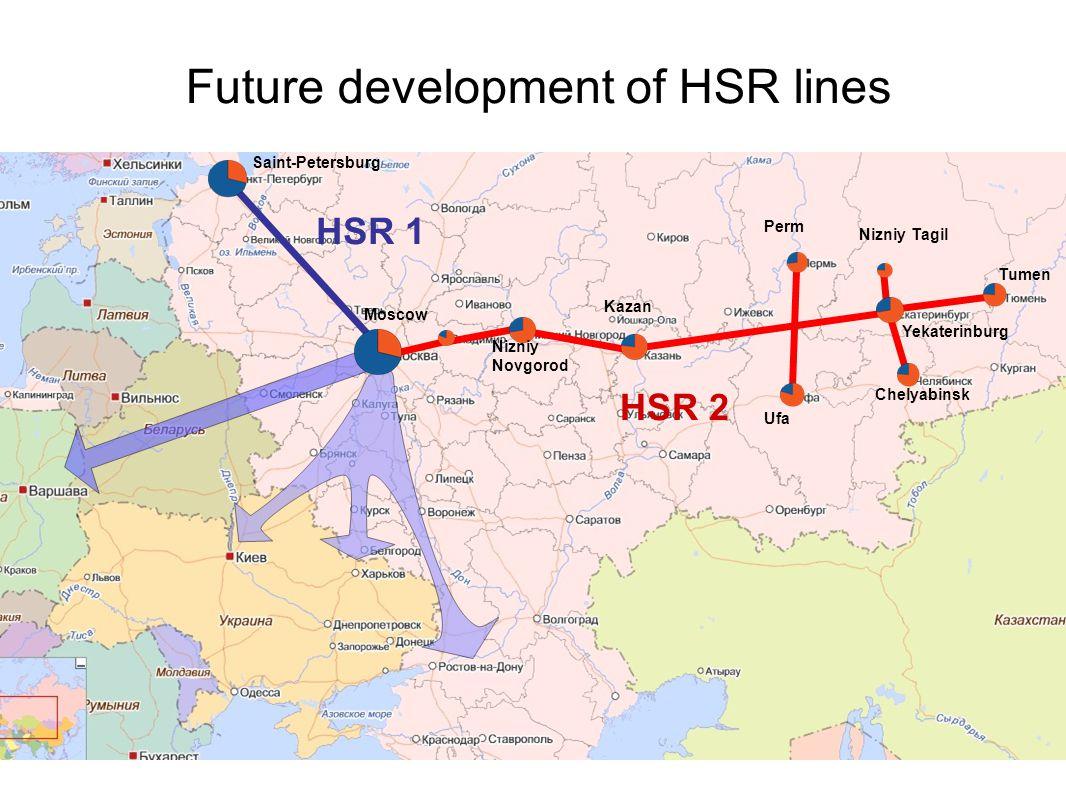 Future development of HSR lines
