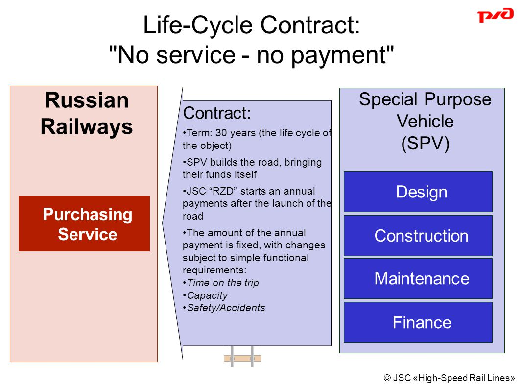 Life-Cycle Contract: No service - no payment