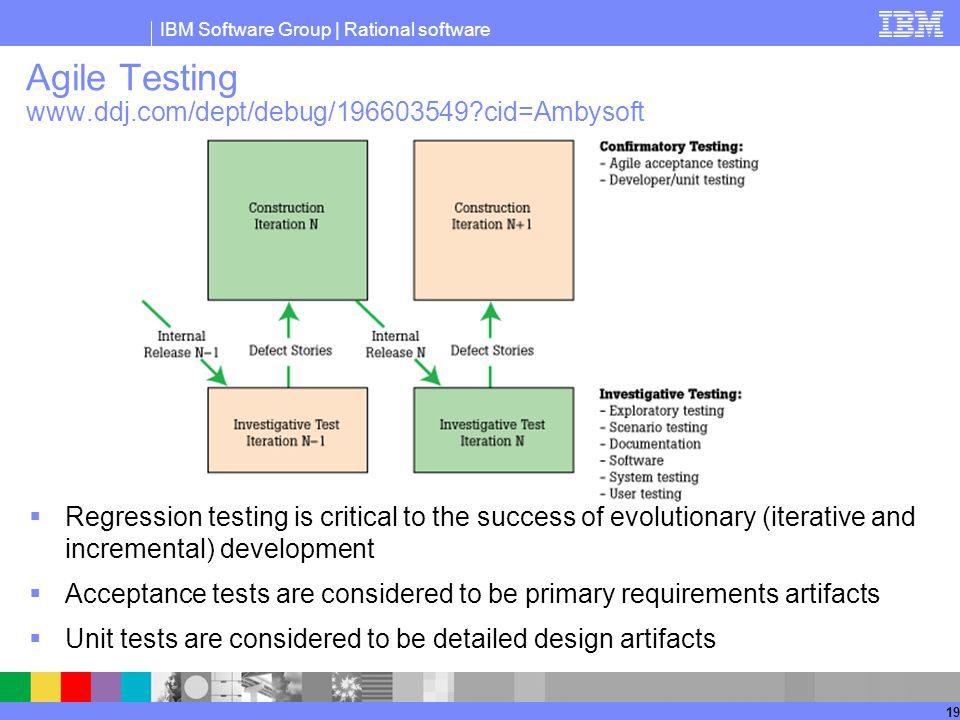 Agile Testing www.ddj.com/dept/debug/196603549 cid=Ambysoft