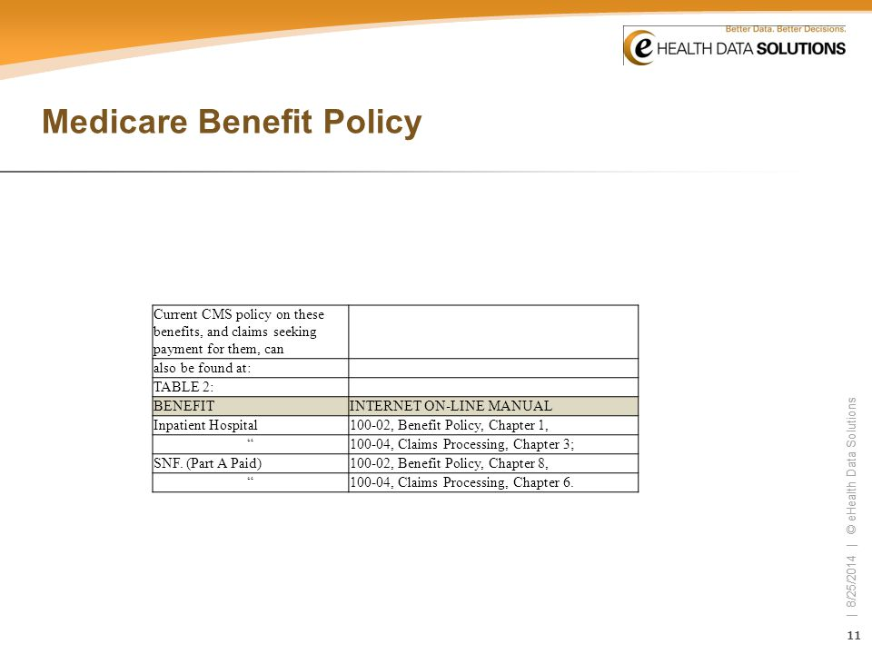 Medicare Benefit Policy