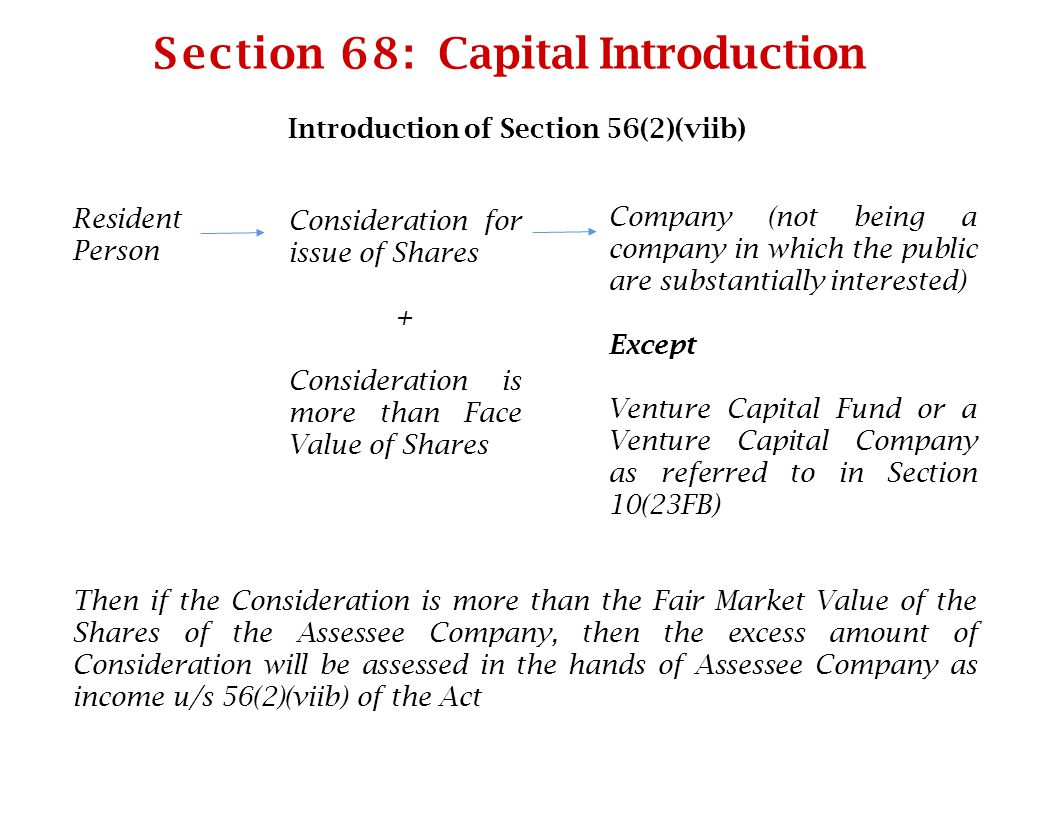 S ection 68 : Capital Introduction
