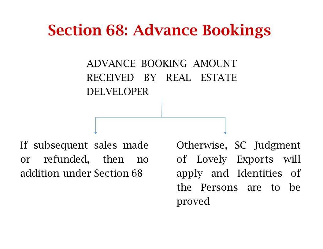 Section 68: Advance Bookings